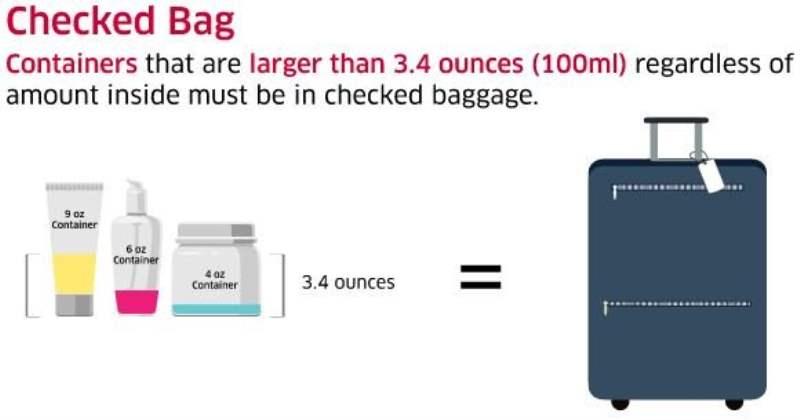 《Q. 乘坐美国国内航班,是否可以随身携带液体化妆品?》