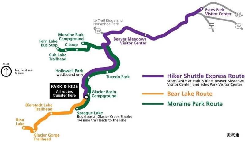 《落基山国家公园的交通》
