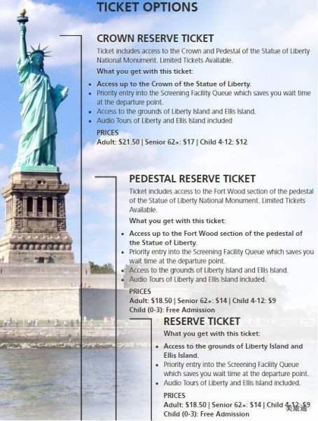 《纽约自由女神的门票价格和购买方法》