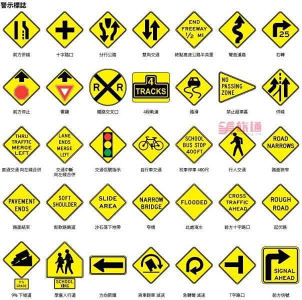 《美国交通标志图解》