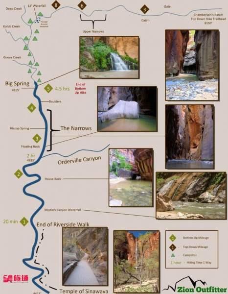 《锡安国家公园的有什么好玩的(主要景点)》