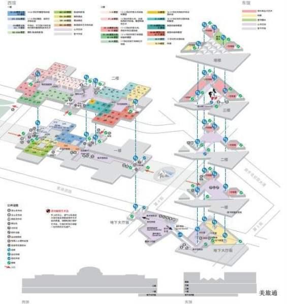 美国国家美术馆的平面图
