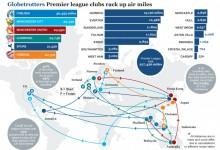 亚洲常搭航空公司里程有效期问题