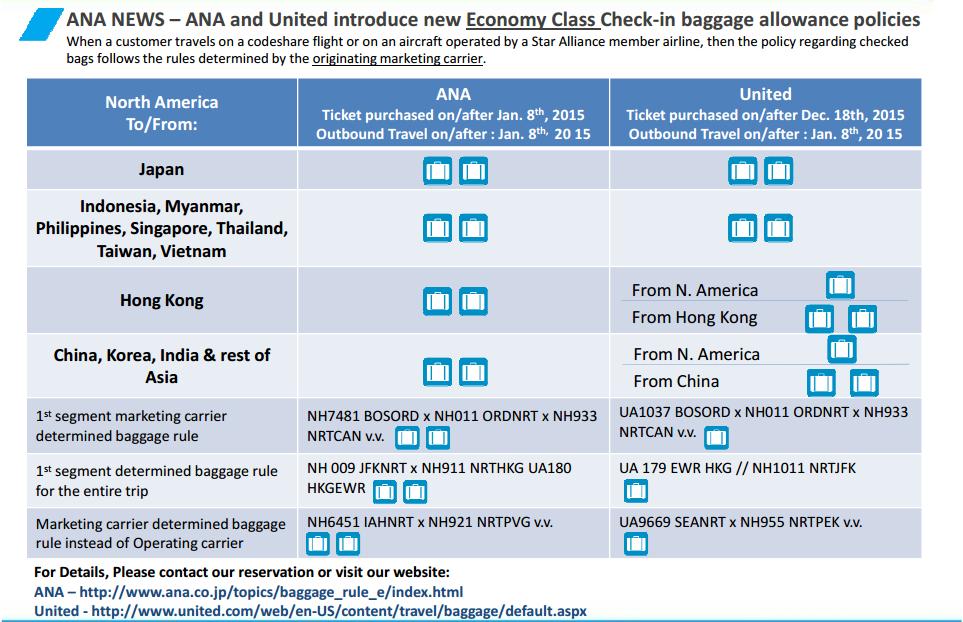 《全日空及美联航2015最新经济舱托运行李规定》